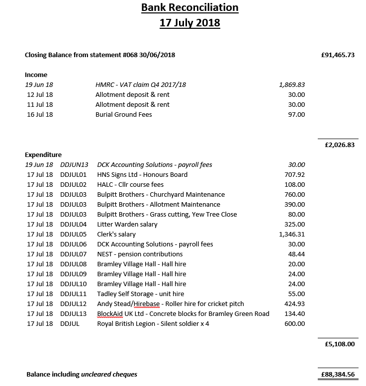 Bank Reconciliation - 17th July 2018